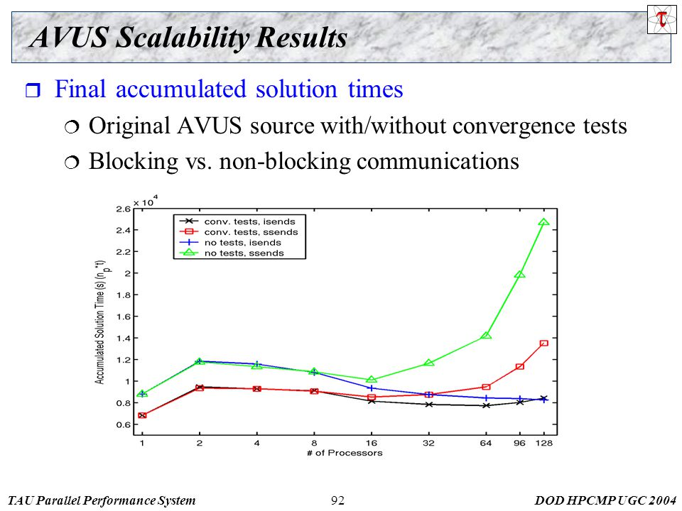 TAU Parallel Performance SystemDOD HPCMP UGC AVUS Scalability Results  Final accumulated solution times  Original AVUS source with/without convergence tests  Blocking vs.