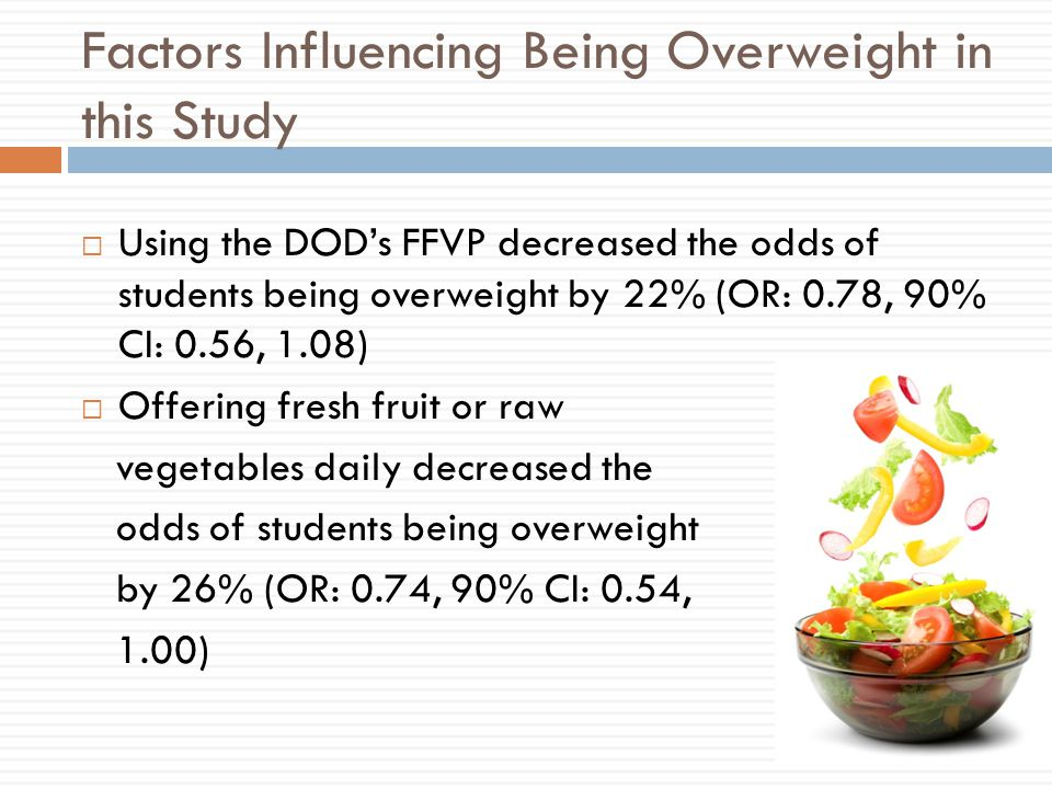 Factors Influencing Being Overweight in this Study  Using the DOD's FFVP decreased the odds of students being overweight by 22% (OR: 0.78, 90% CI: 0.56, 1.08)  Offering fresh fruit or raw vegetables daily decreased the odds of students being overweight by 26% (OR: 0.74, 90% CI: 0.54, 1.00)