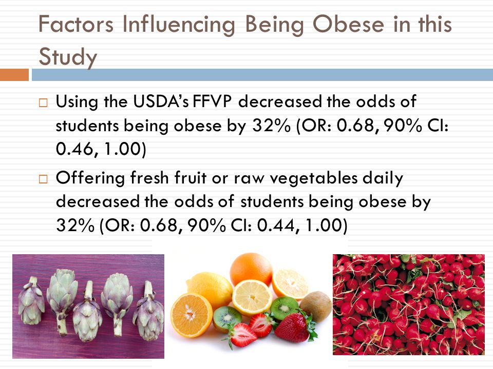 Factors Influencing Being Obese in this Study  Using the USDA's FFVP decreased the odds of students being obese by 32% (OR: 0.68, 90% CI: 0.46, 1.00)  Offering fresh fruit or raw vegetables daily decreased the odds of students being obese by 32% (OR: 0.68, 90% CI: 0.44, 1.00)