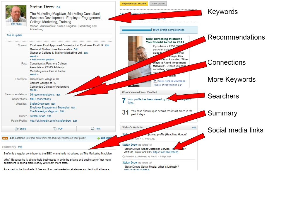Keywords Recommendations Connections More Keywords Searchers Summary Social media links