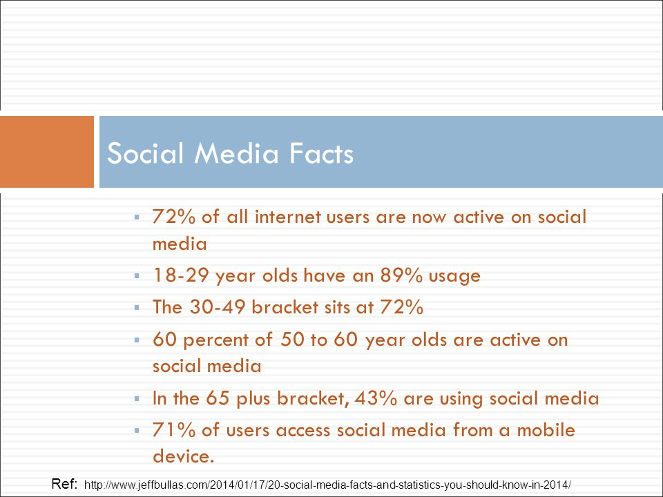  72% of all internet users are now active on social media  year olds have an 89% usage  The bracket sits at 72%  60 percent of 50 to 60 year olds are active on social media  In the 65 plus bracket, 43% are using social media  71% of users access social media from a mobile device.