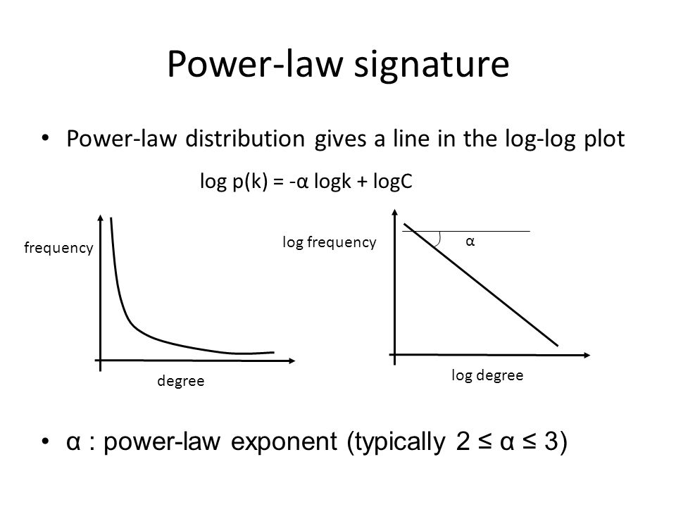 Power-law signature Power-law distribution gives a line in the log-log plot α : power-law exponent (typically 2 ≤ α ≤ 3) degree frequency log degree log frequency α log p(k) = -α logk + logC