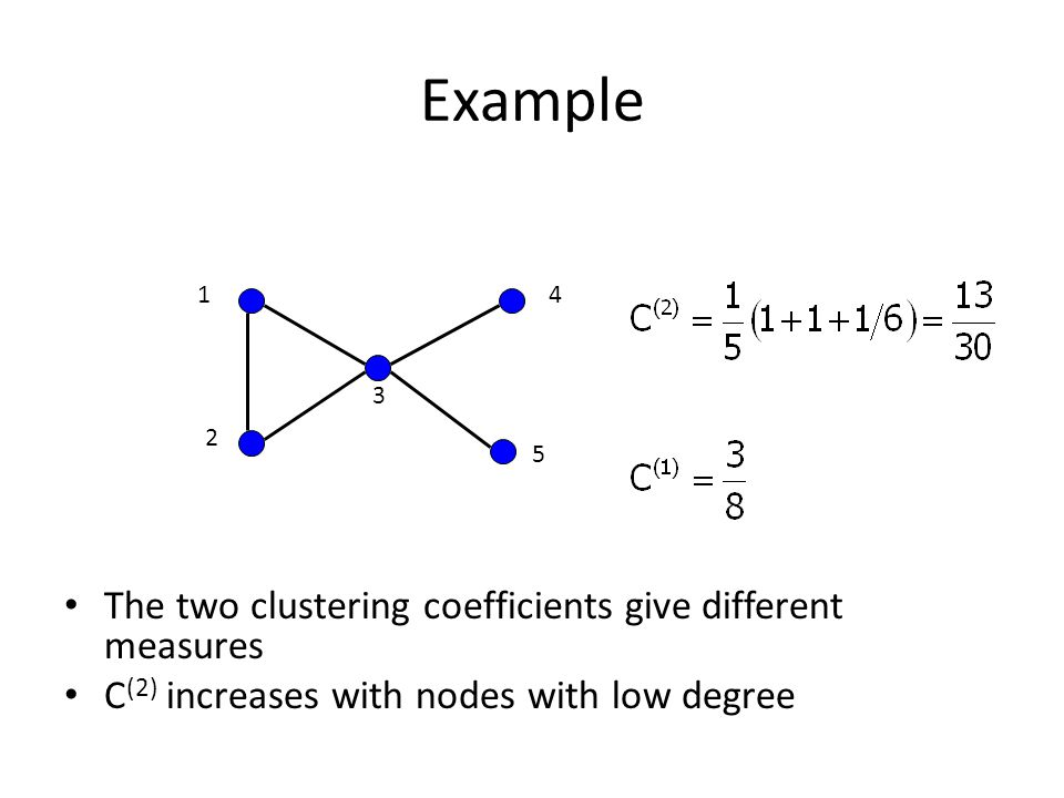Example The two clustering coefficients give different measures C (2) increases with nodes with low degree