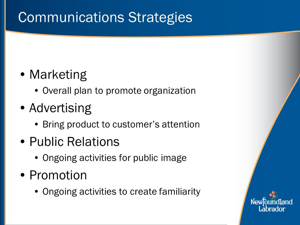Communications Strategies Marketing Overall plan to promote organization Advertising Bring product to customer's attention Public Relations Ongoing activities for public image Promotion Ongoing activities to create familiarity