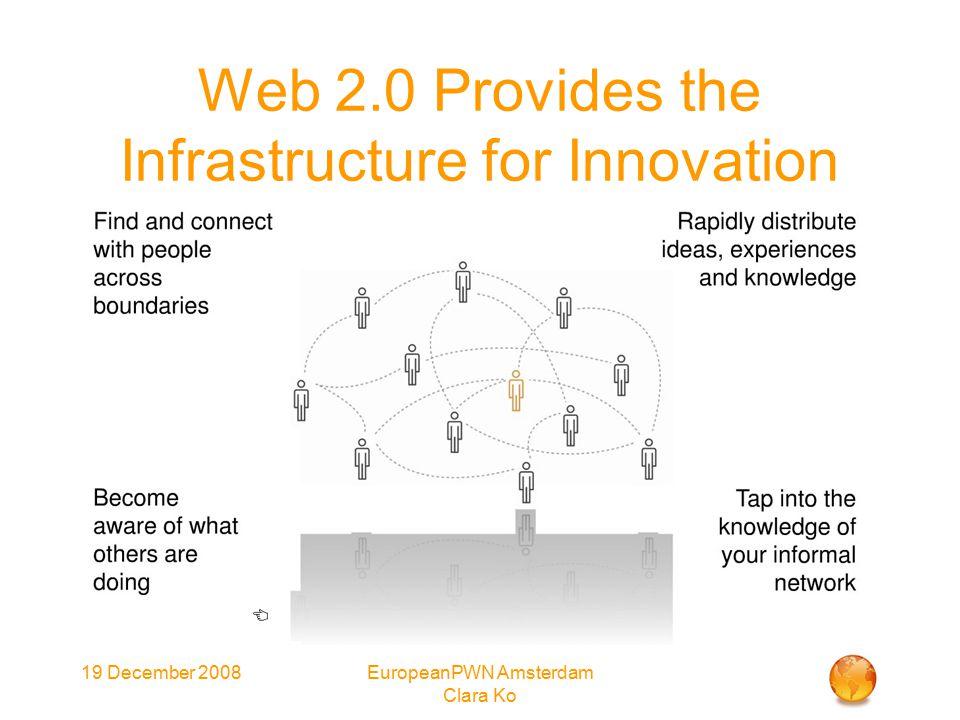19 December 2008EuropeanPWN Amsterdam Clara Ko Web 2.0 Provides the Infrastructure for Innovation