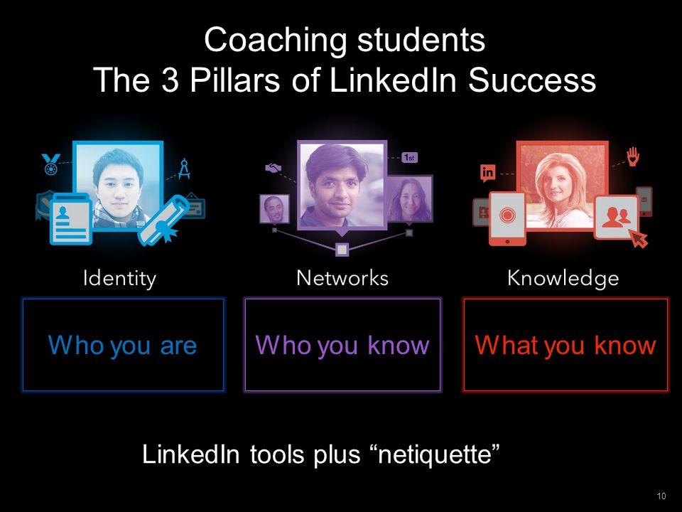 10 Coaching students The 3 Pillars of LinkedIn Success Coaching students The 3 Pillars of LinkedIn Success What you know Who you know Who you are LinkedIn tools plus netiquette