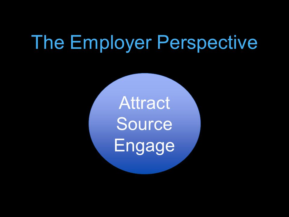 The Employer Perspective Attract Source Engage Attract Source Engage