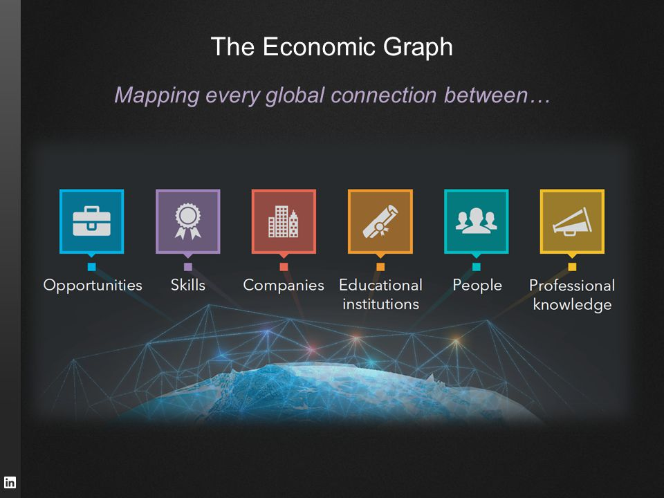 The Economic Graph Mapping every global connection between…