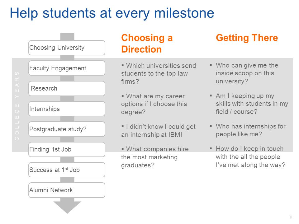 Help students at every milestone Choosing a Direction  Which universities send students to the top law firms.
