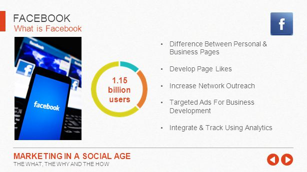 What is Facebook FACEBOOK MARKETING IN A SOCIAL AGE THE WHAT, THE WHY AND THE HOW 1.15 billion users Difference Between Personal & Business Pages Develop Page Likes Increase Network Outreach Targeted Ads For Business Development Integrate & Track Using Analytics