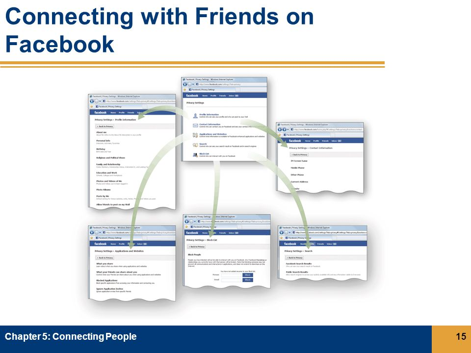 Connecting with Friends on Facebook Chapter 5: Connecting People15