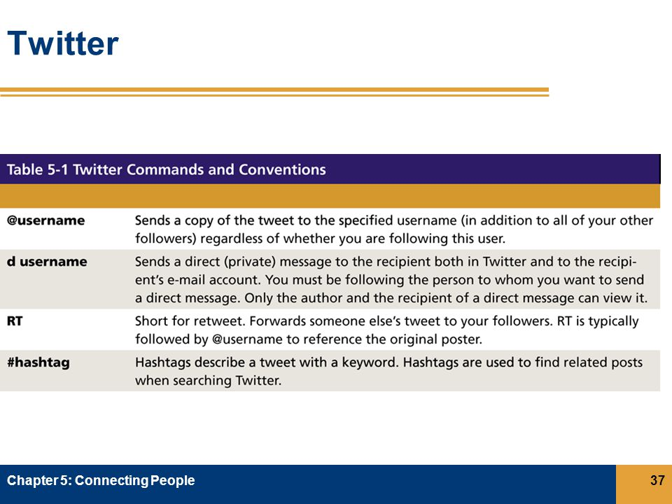 Twitter Chapter 5: Connecting People37