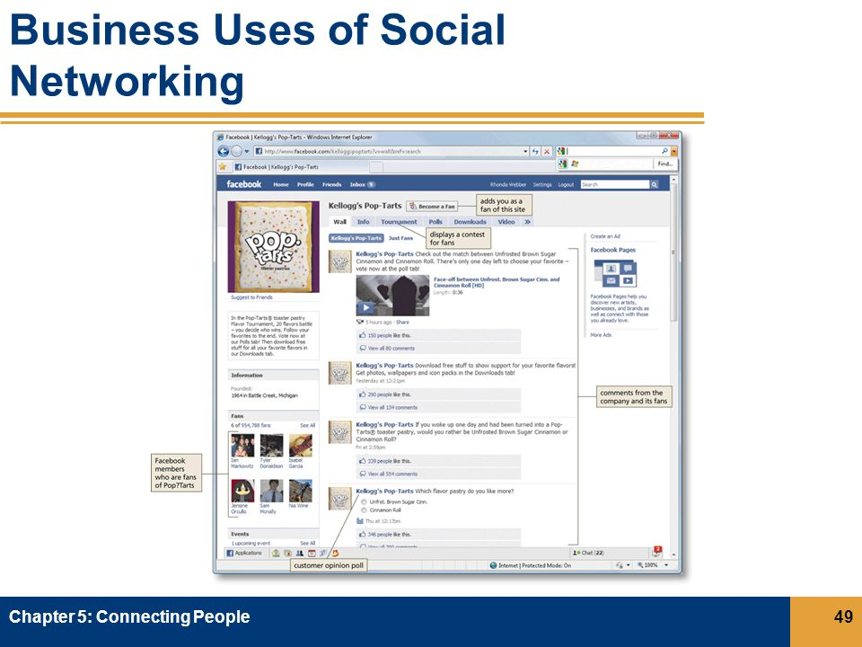 Business Uses of Social Networking Chapter 5: Connecting People49