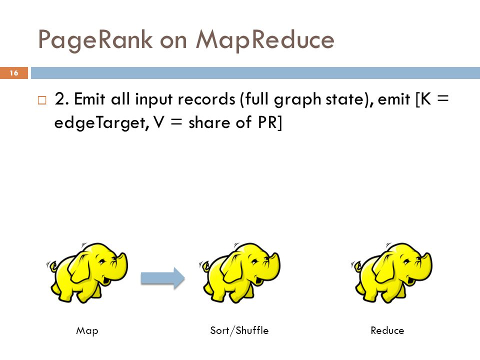 PageRank on MapReduce 16  2.