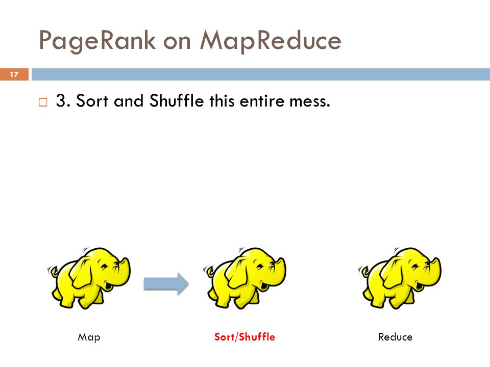 PageRank on MapReduce 17  3. Sort and Shuffle this entire mess. MapSort/ShuffleReduce