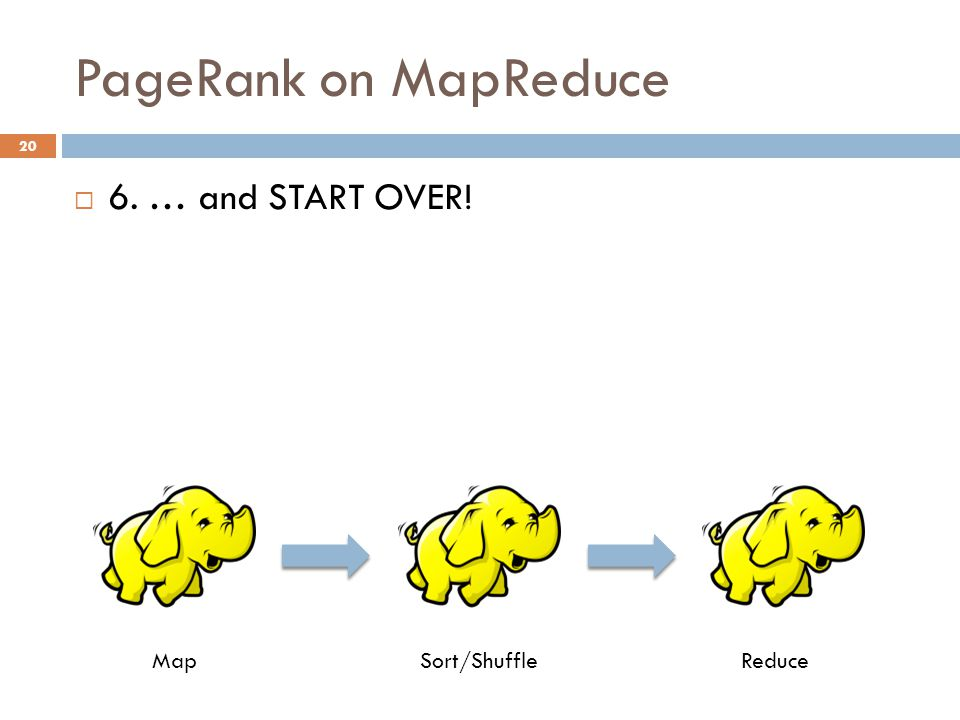 PageRank on MapReduce 20  6. … and START OVER! MapSort/ShuffleReduce