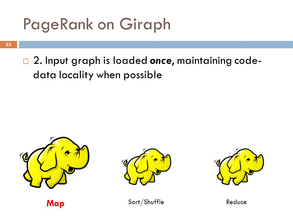 PageRank on Giraph 23  2.