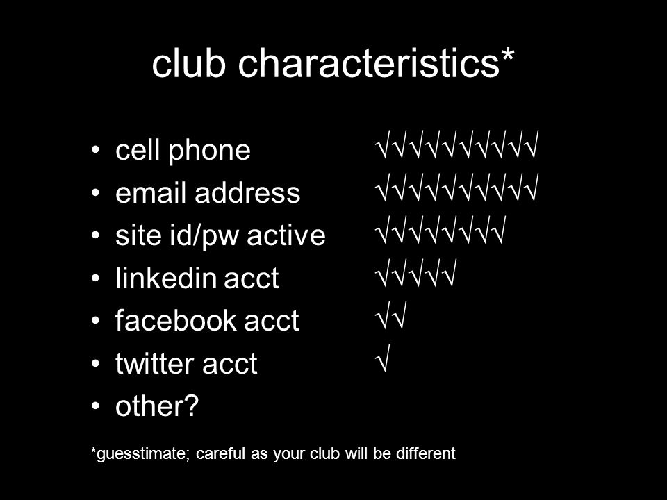 club characteristics* cell phone  address site id/pw active linkedin acct facebook acct twitter acct other.