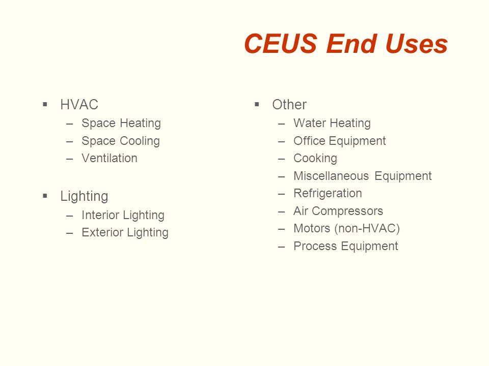 CEUS End Uses  HVAC –Space Heating –Space Cooling –Ventilation  Lighting –Interior Lighting –Exterior Lighting  Other –Water Heating –Office Equipment –Cooking –Miscellaneous Equipment –Refrigeration –Air Compressors –Motors (non-HVAC) –Process Equipment