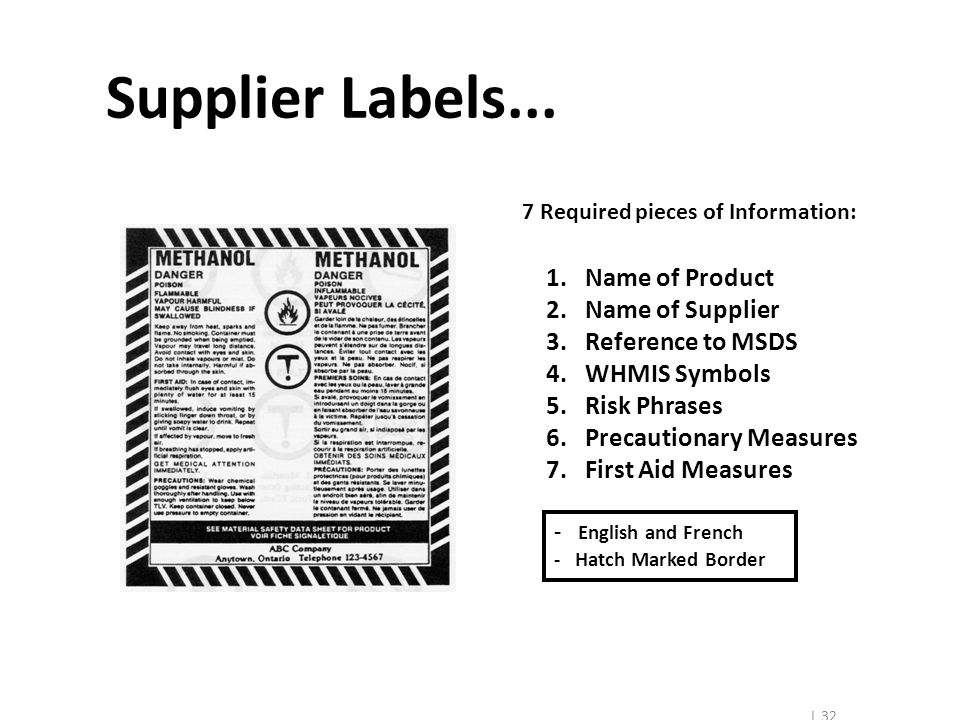 L 32 Supplier Labels... 7 Required pieces of Information: 1.