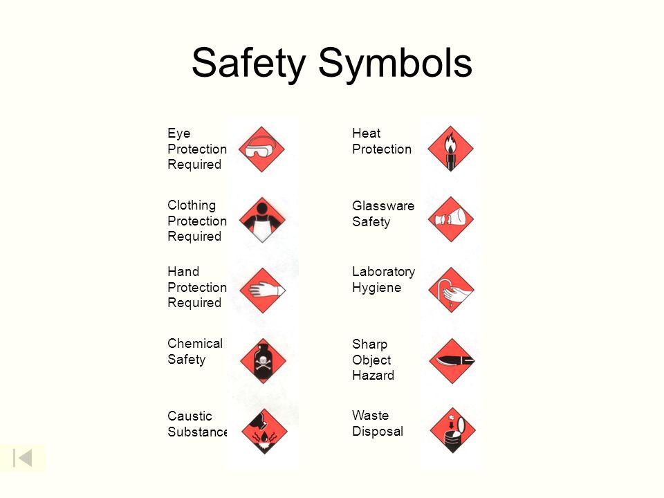 High School Chemistry Lab Safety Symbols – Lab Safety Symbols Worksheet