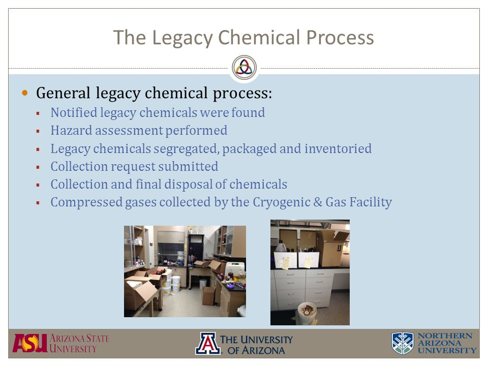 The Legacy Chemical Process General legacy chemical process:  Notified legacy chemicals were found  Hazard assessment performed  Legacy chemicals segregated, packaged and inventoried  Collection request submitted  Collection and final disposal of chemicals  Compressed gases collected by the Cryogenic & Gas Facility