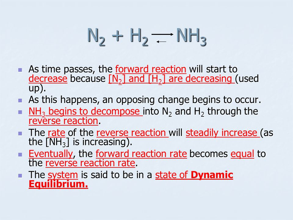 N 2 + H 2 NH 3 As time passes, the will start to because (used up).