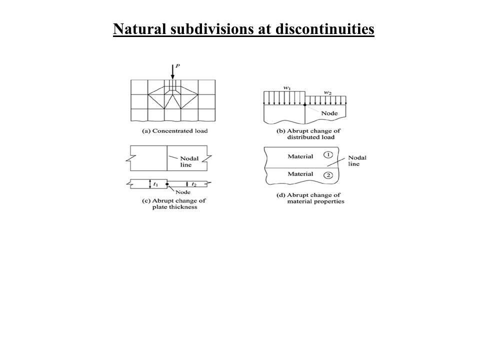 Natural subdivisions at discontinuities