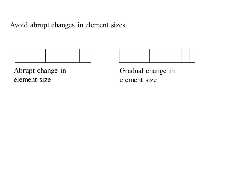 Avoid abrupt changes in element sizes Abrupt change in element size Gradual change in element size