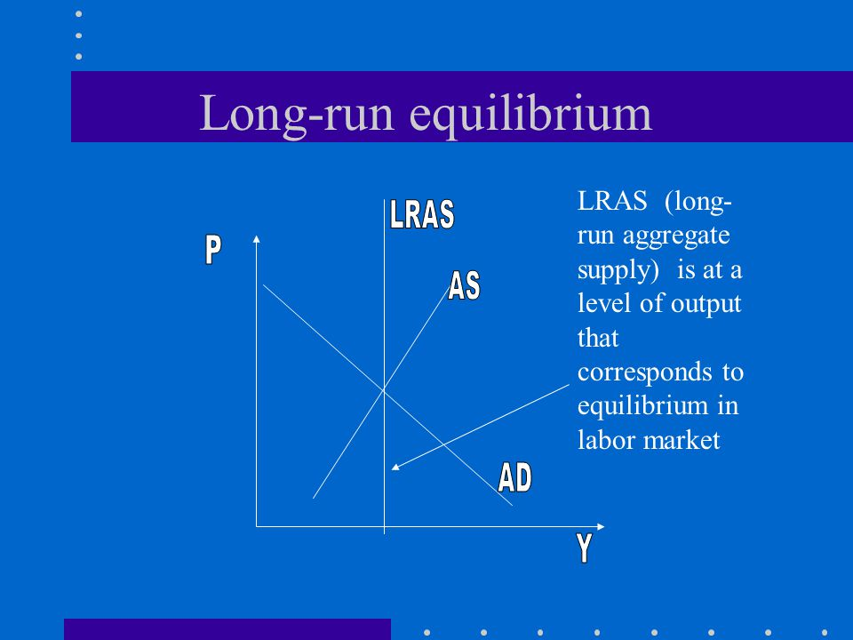 Long-run equilibrium LRAS (long- run aggregate supply) is at a level of output that corresponds to equilibrium in labor market