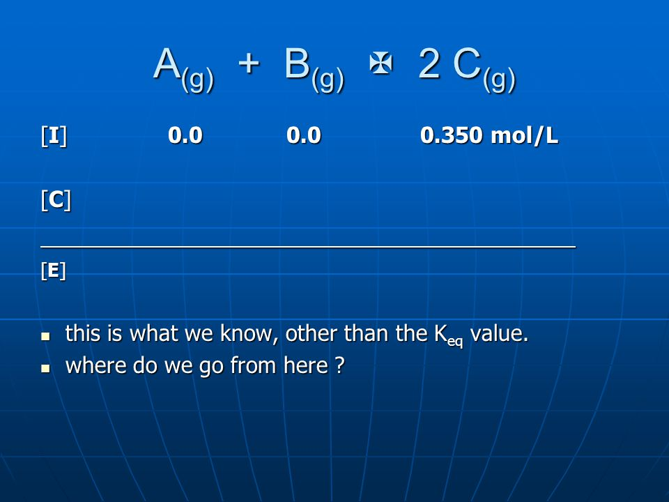 A (g) + B (g)  2 C (g) [I] mol/L [C][C][C][C] [E][E][E][E] this is what we know, other than the K eq value.