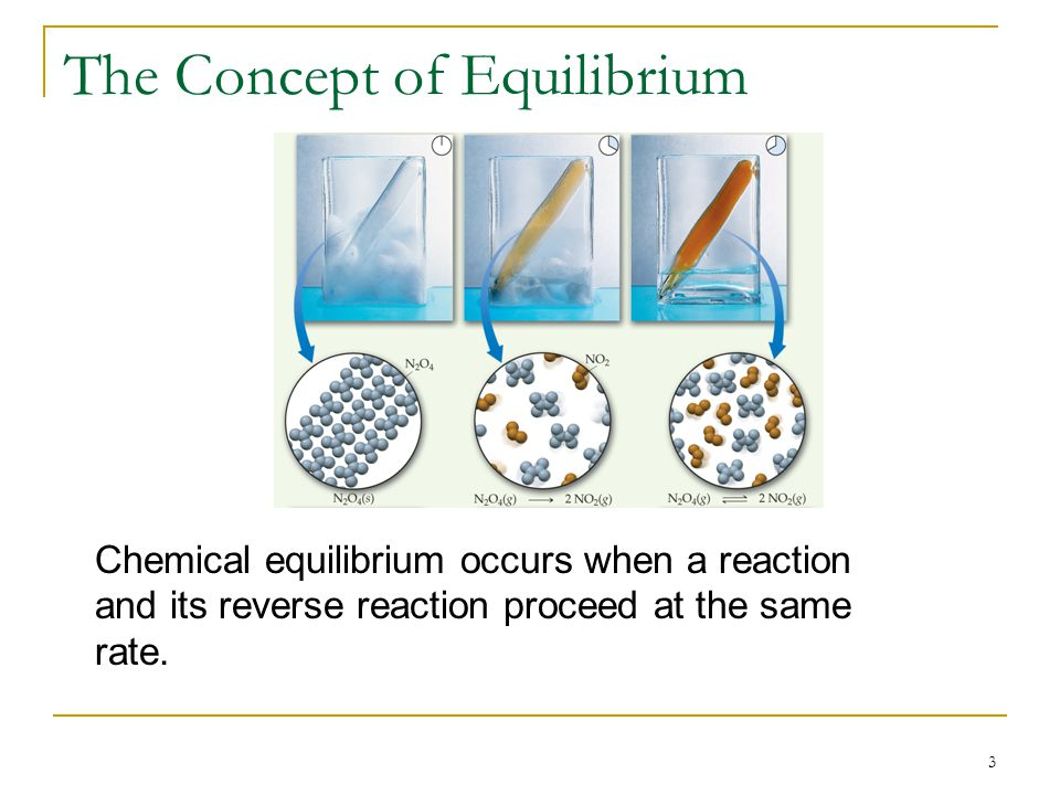 3 The Concept of Equilibrium Chemical equilibrium occurs when a reaction and its reverse reaction proceed at the same rate.