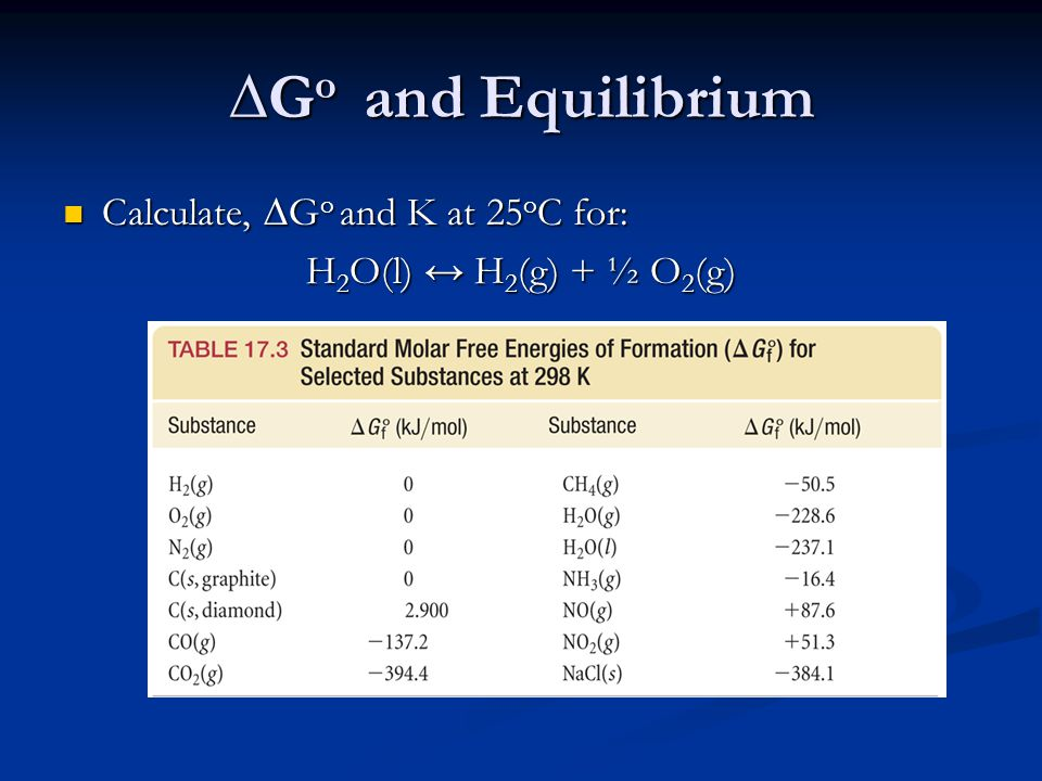 ∆G o and Equilibrium Calculate, ∆G o and K at 25 o C for: Calculate, ∆G o and K at 25 o C for: H 2 O(l) ↔ H 2 (g) + ½ O 2 (g)