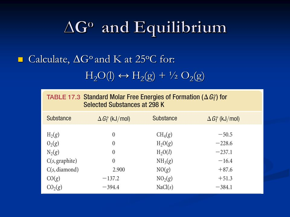 Calculate, ∆G o and K at 25 o C for: Calculate, ∆G o and K at 25 o C for: H 2 O(l) ↔ H 2 (g) + ½ O 2 (g)