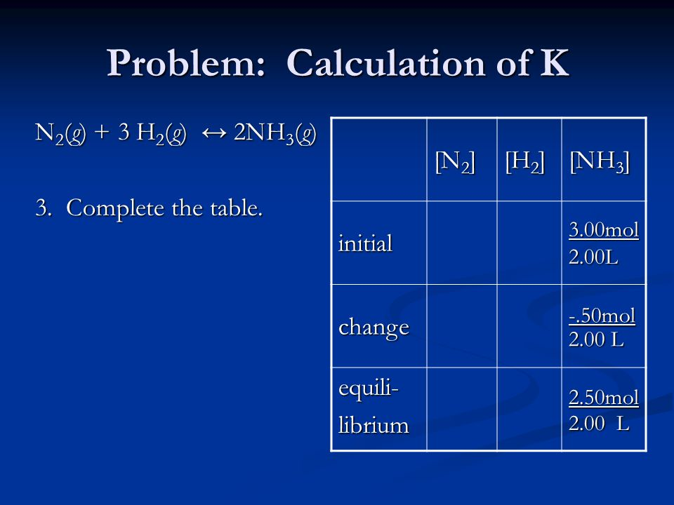 Problem: Calculation of K N 2 (g) + 3 H 2 (g) ↔ 2NH 3 (g) 3.