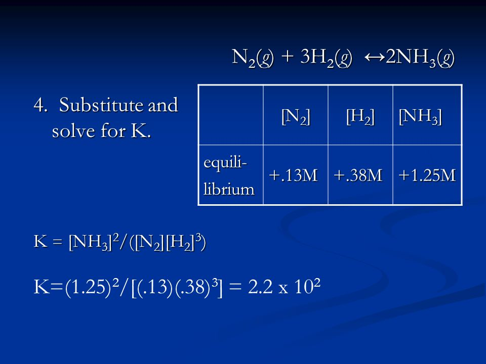4. Substitute and solve for K.
