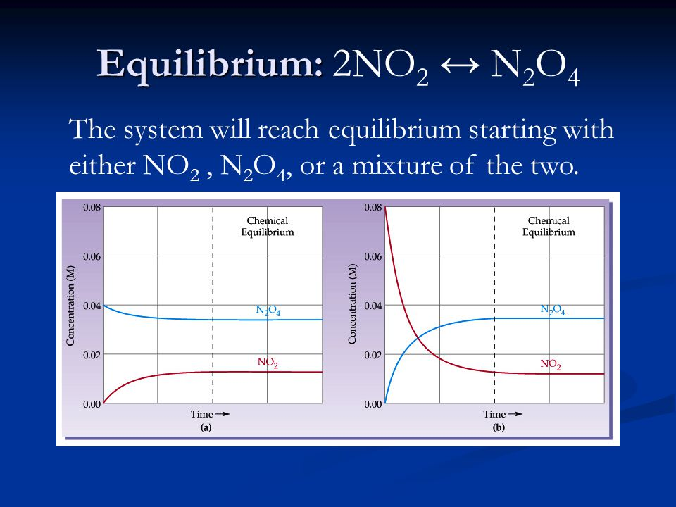 Equilibrium: Equilibrium: 2NO 2 ↔ N 2 O 4 The system will reach equilibrium starting with either NO 2, N 2 O 4, or a mixture of the two.