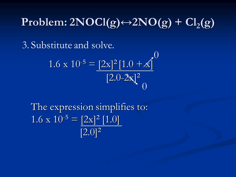 Problem: 2NOCl(g)↔2NO(g) + Cl 2 (g) 3.Substitute and solve.