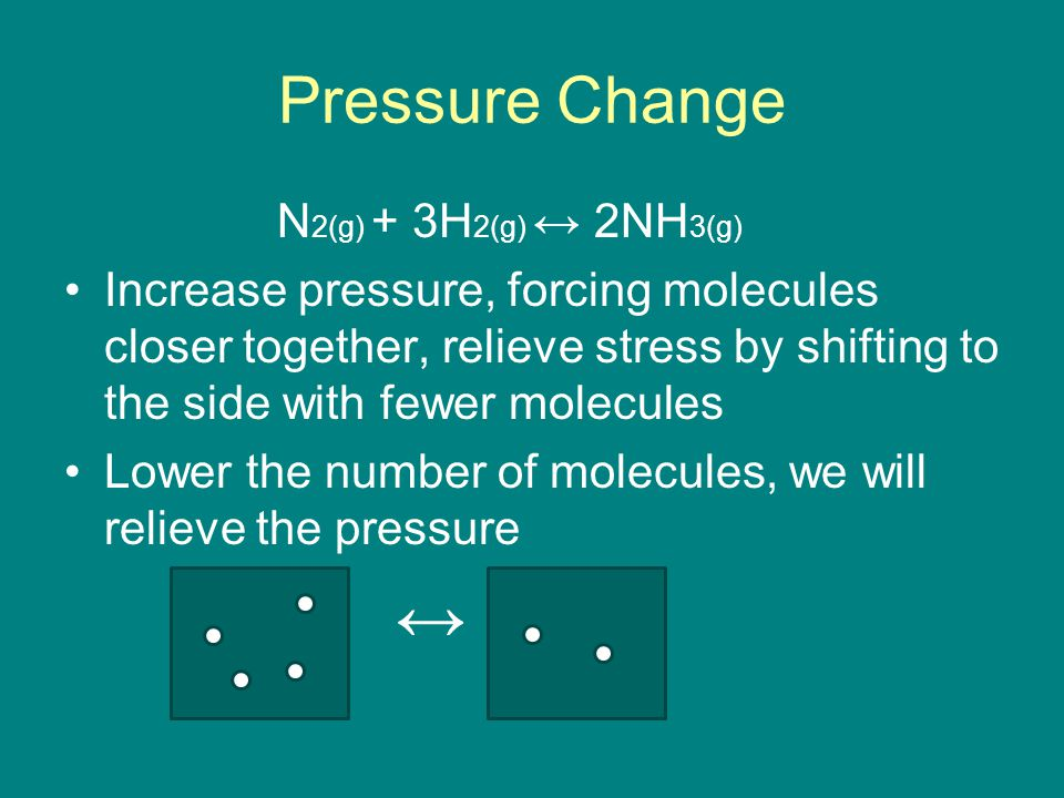 Pressure Change N 2(g) + 3H 2(g) ↔ 2NH 3(g) Increase pressure, forcing molecules closer together, relieve stress by shifting to the side with fewer molecules Lower the number of molecules, we will relieve the pressure ↔