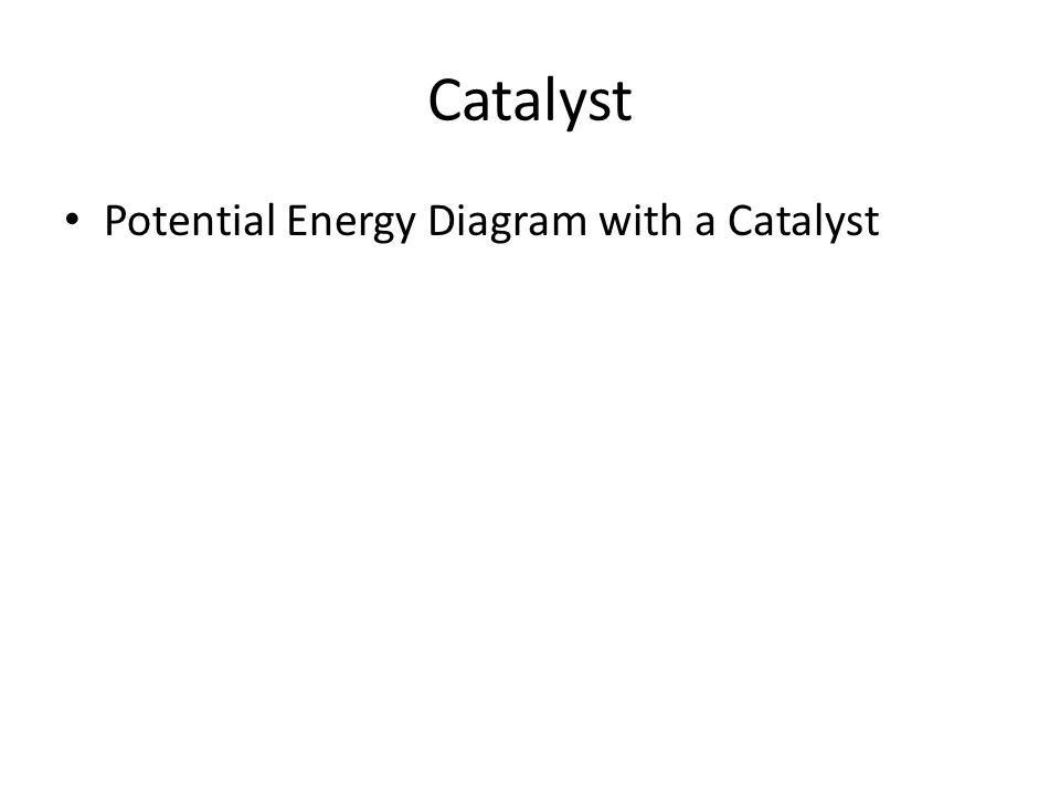 Catalyst Potential Energy Diagram with a Catalyst