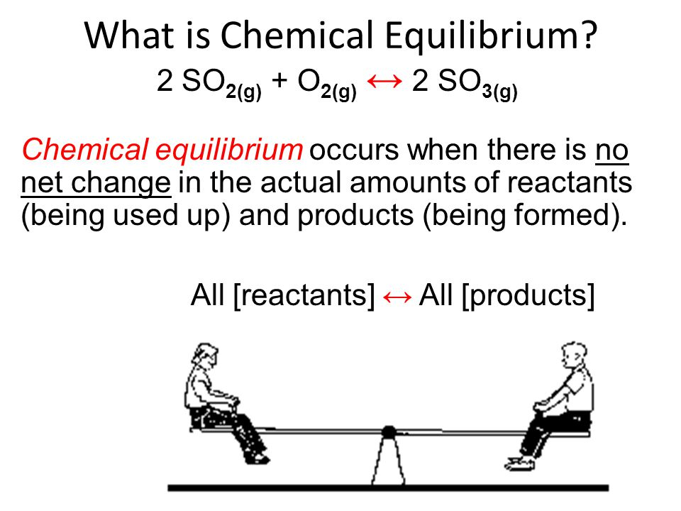 What is Chemical Equilibrium.