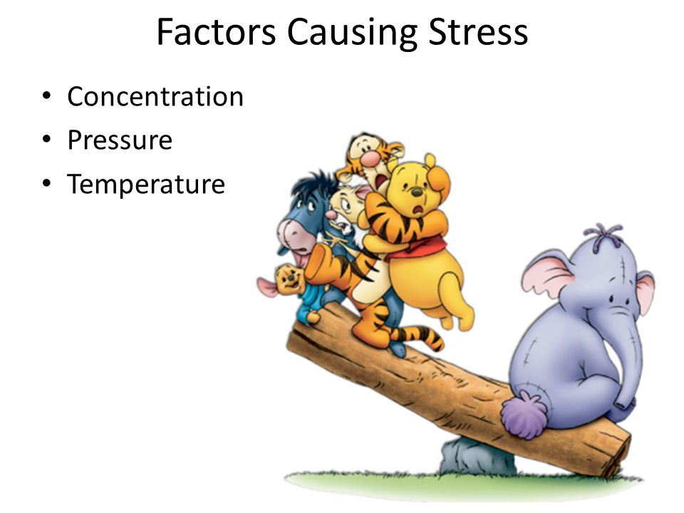 Factors Causing Stress Concentration Pressure Temperature