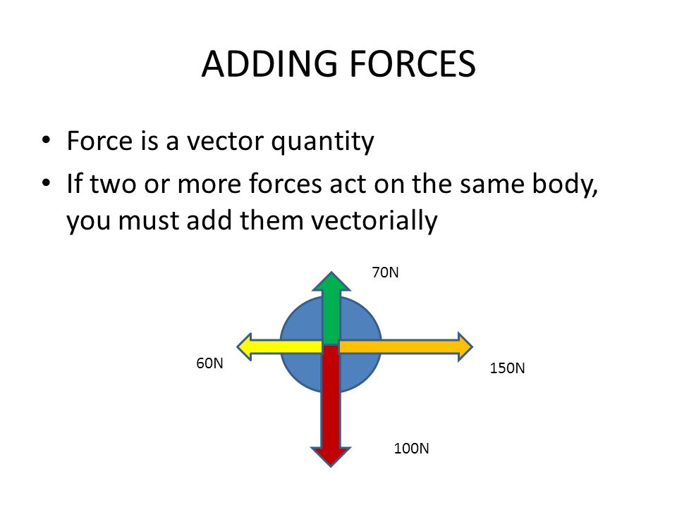 ADDING FORCES Force is a vector quantity If two or more forces act on the same body, you must add them vectorially 100N 70N 60N 150N