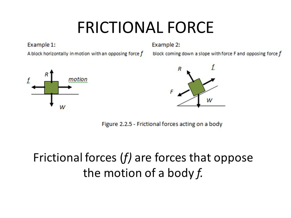 FRICTIONAL FORCE Frictional forces (f) are forces that oppose the motion of a body f.