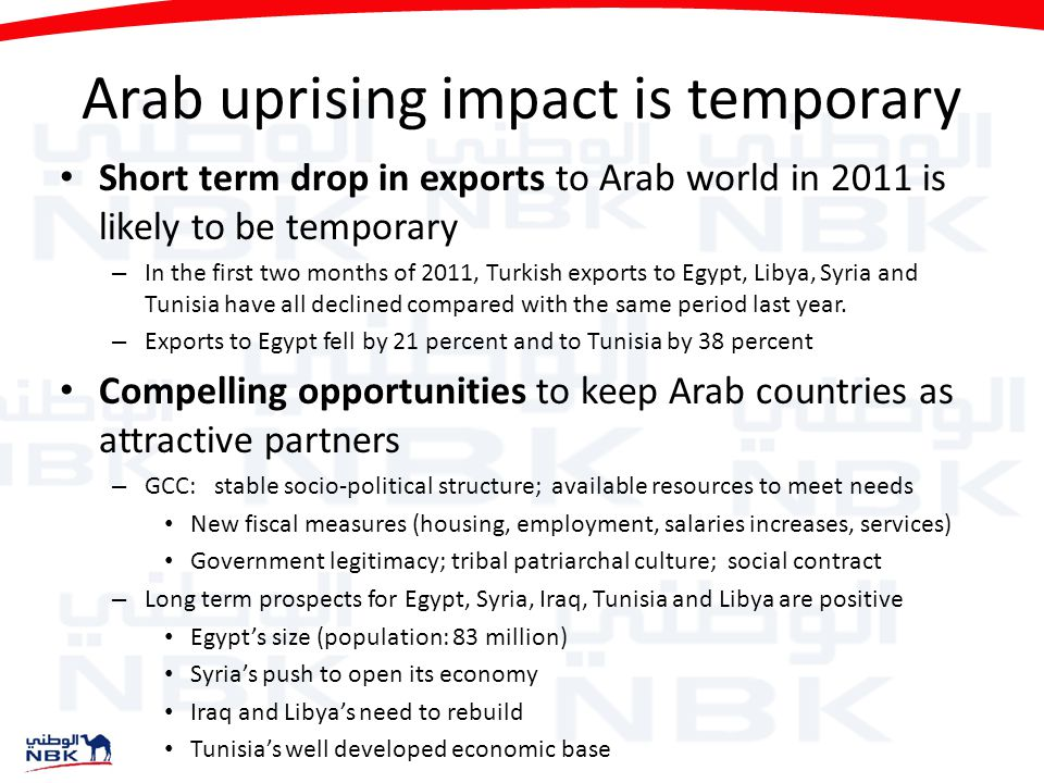 Arab uprising impact is temporary Short term drop in exports to Arab world in 2011 is likely to be temporary – In the first two months of 2011, Turkish exports to Egypt, Libya, Syria and Tunisia have all declined compared with the same period last year.