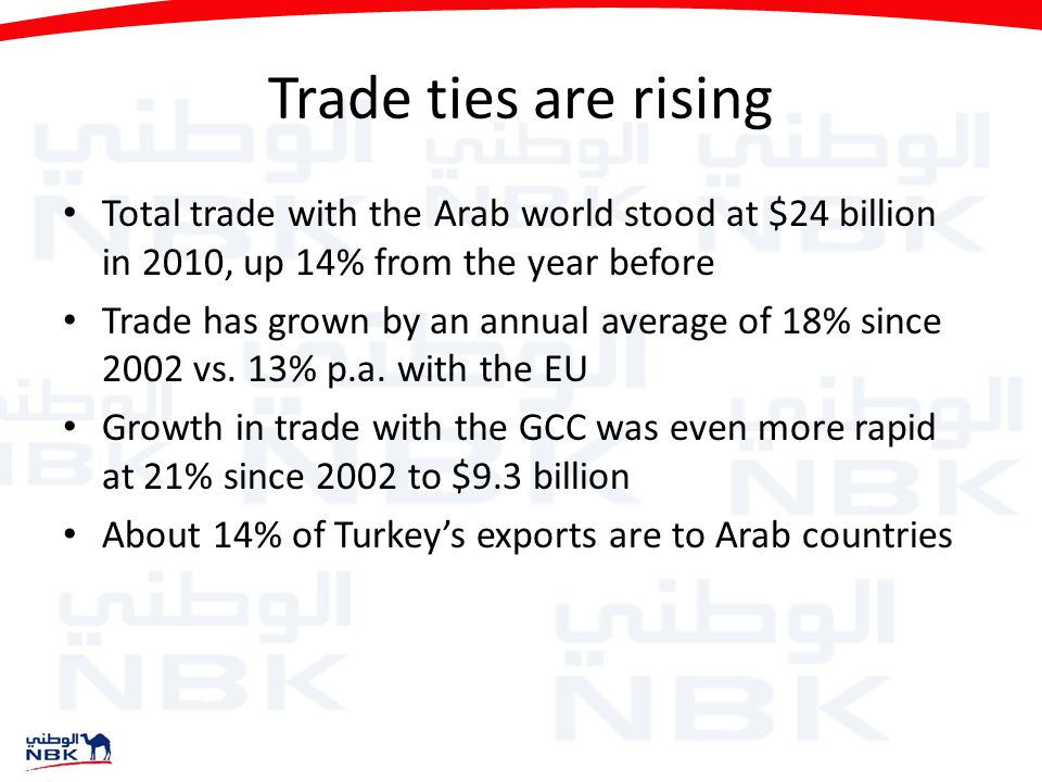 Trade ties are rising Total trade with the Arab world stood at $24 billion in 2010, up 14% from the year before Trade has grown by an annual average of 18% since 2002 vs.