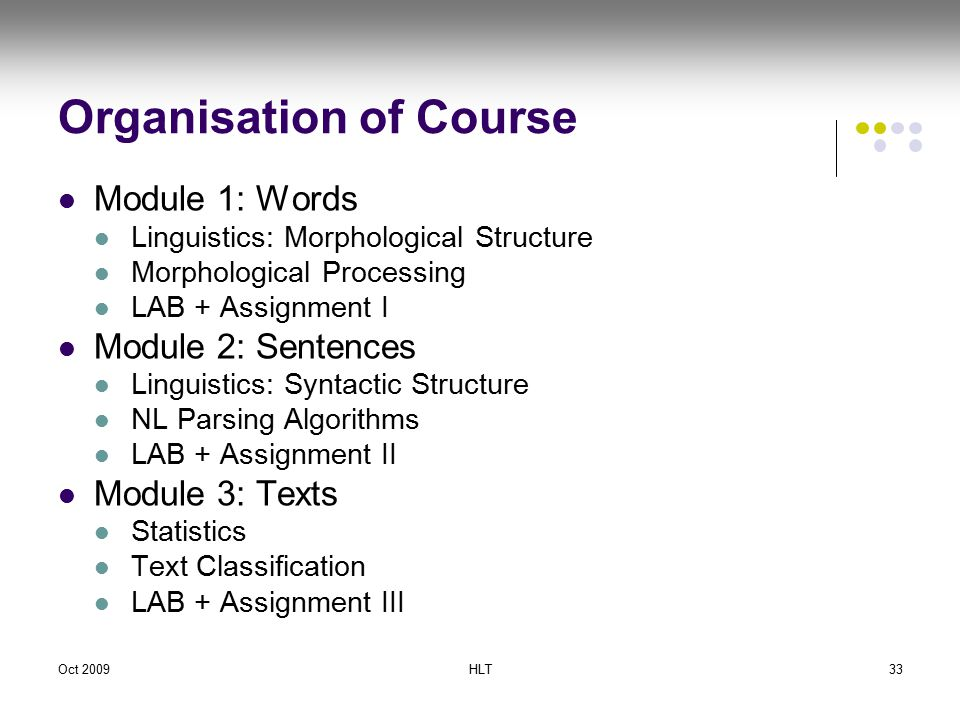 Oct 2009HLT33 Organisation of Course Module 1: Words Linguistics: Morphological Structure Morphological Processing LAB + Assignment I Module 2: Sentences Linguistics: Syntactic Structure NL Parsing Algorithms LAB + Assignment II Module 3: Texts Statistics Text Classification LAB + Assignment III