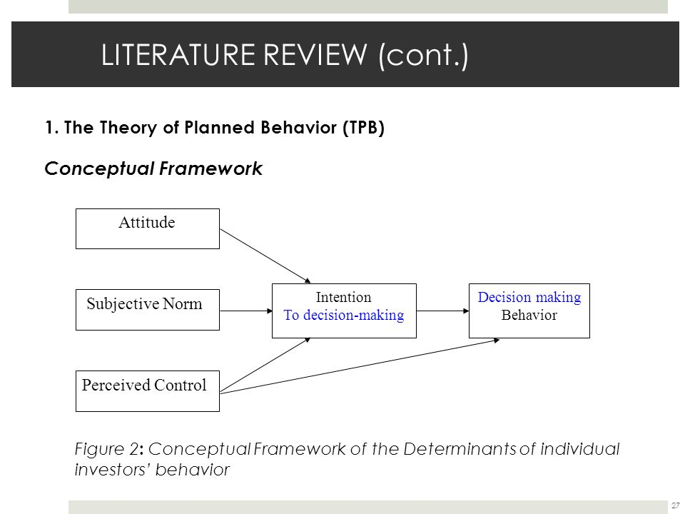 thesis theory of planned behavior Essay on the theory of planned behavior the theory of reasoned action (tra) tra posits that individual behaviour is driven by behavioural intentions where behavioural intentions are a function of an individual's attitude toward the behaviour and subjective norms surrounding the performance of the behaviour.