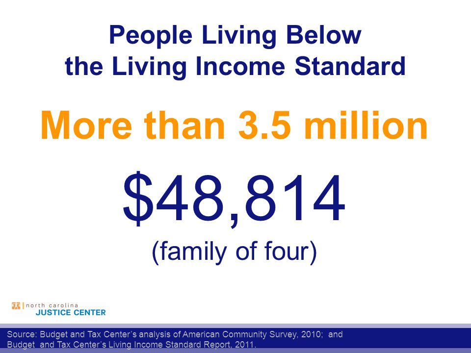 More than 3.5 million $48,814 (family of four) People Living Below the Living Income Standard Source: Budget and Tax Center's analysis of American Community Survey, 2010; and Budget and Tax Center's Living Income Standard Report, 2011.