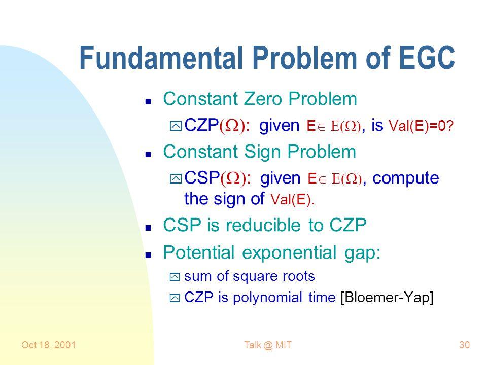 Oct 18, 2001Talk @ MIT30 Fundamental Problem of EGC n Constant Zero Problem y CZP  : given E  , is Val(E)=0.